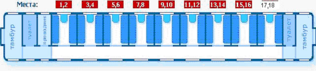 Расположение мест в вагоне поезда